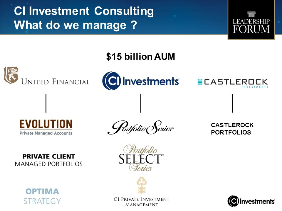 CI Investment Consulting What do we manage