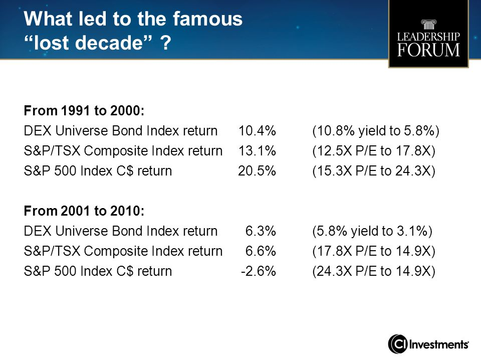 What led to the famous lost decade