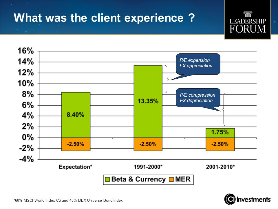 What was the client experience