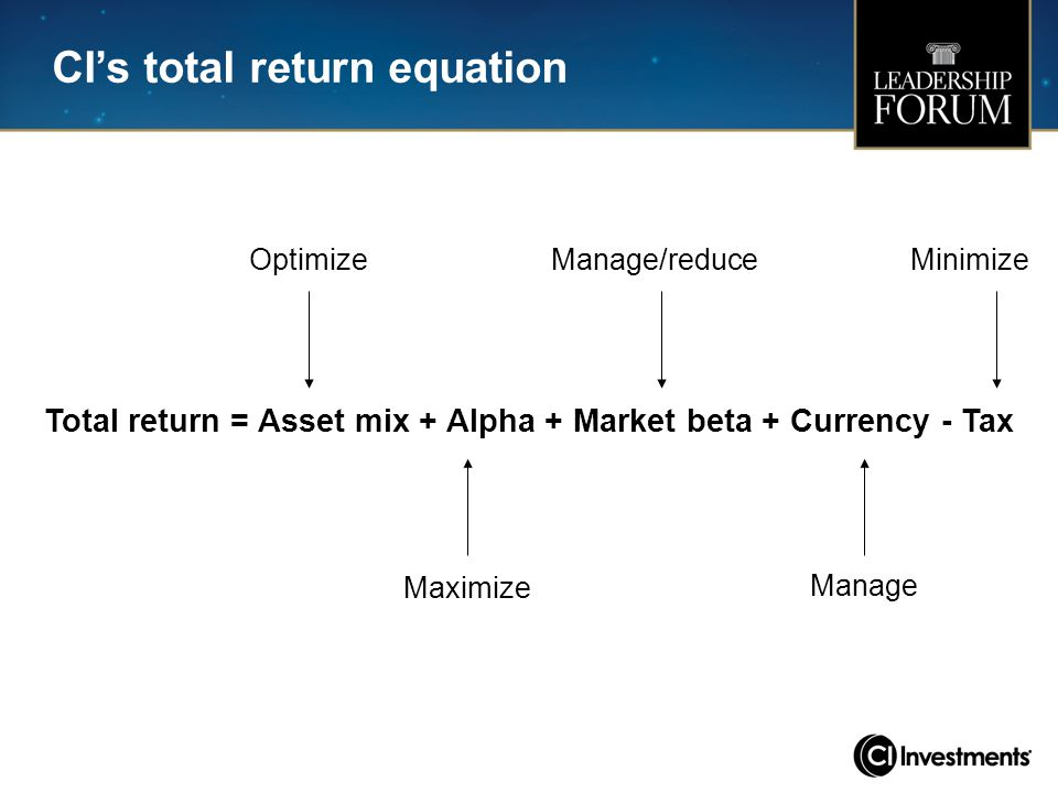 CI's total return equation