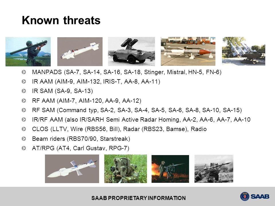 Known threats MANPADS (SA-7, SA-14, SA-16, SA-18, Stinger, Mistral, HN-5, FN-6) IR AAM (AIM-9, AIM-132, IRIS-T, AA-8, AA-11)
