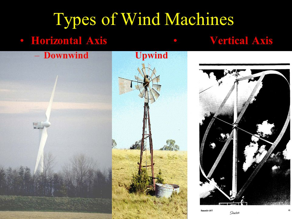 Types of Wind Machines Horizontal Axis Downwind Upwind Vertical Axis
