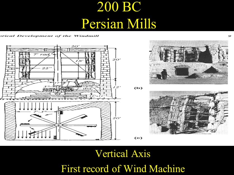 Vertical Axis First record of Wind Machine