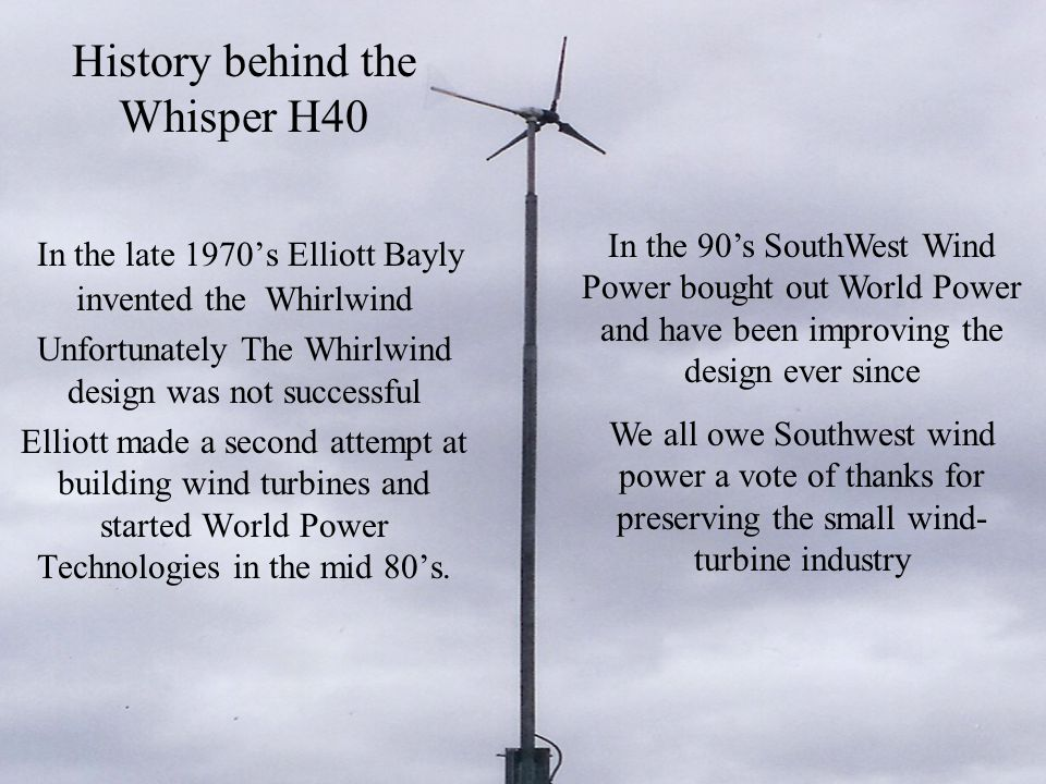 History behind the Whisper H40