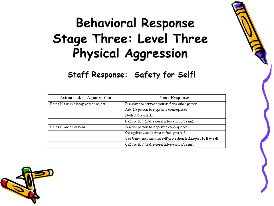 Behavioral Response Stage Three: Level Three Physical Aggression
