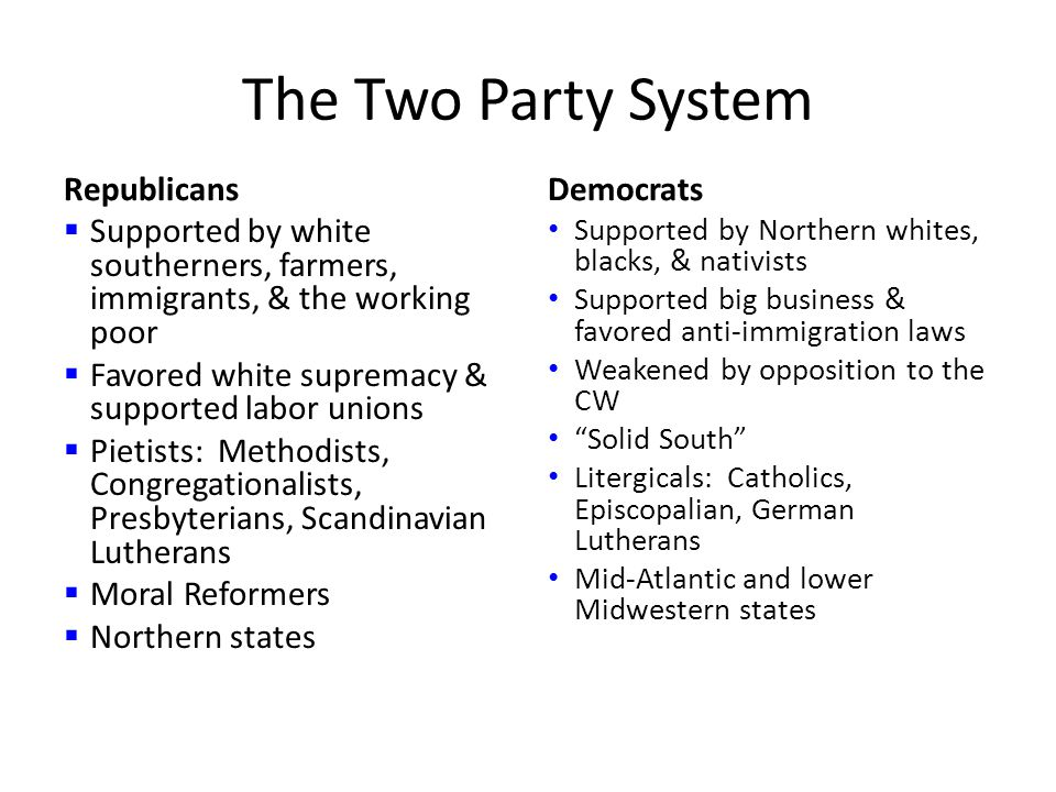 The Two Party System Republicans Democrats