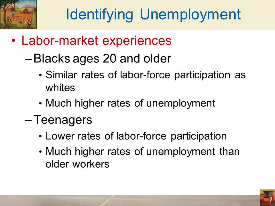 Identifying Unemployment