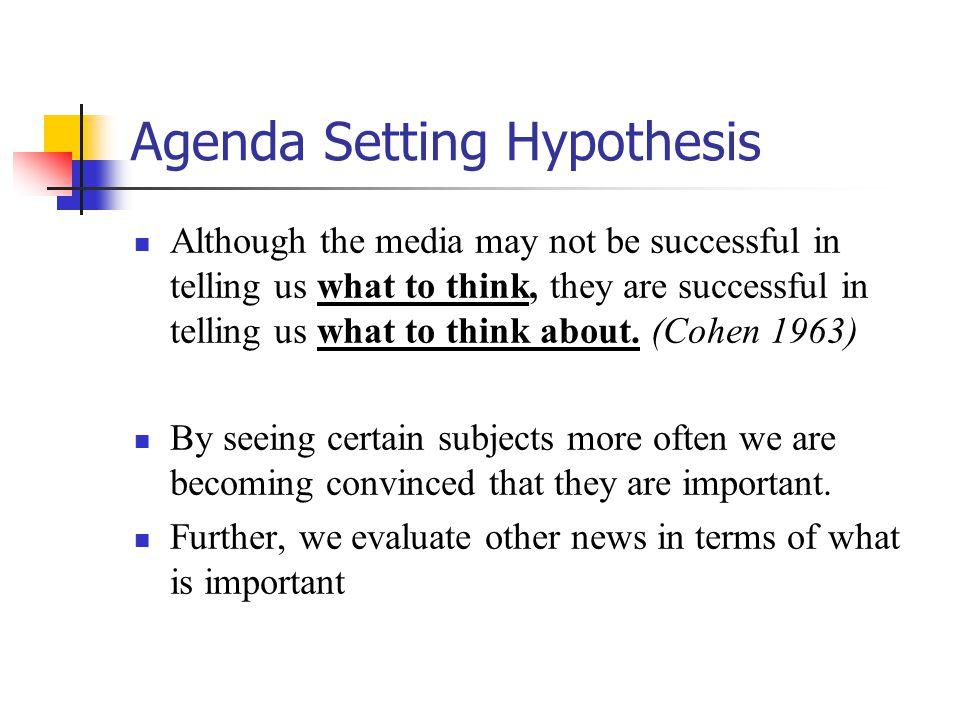 Agenda Setting Hypothesis
