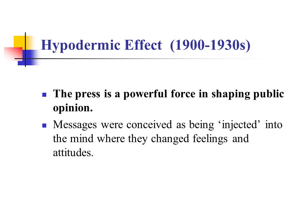 Hypodermic Effect (1900-1930s)