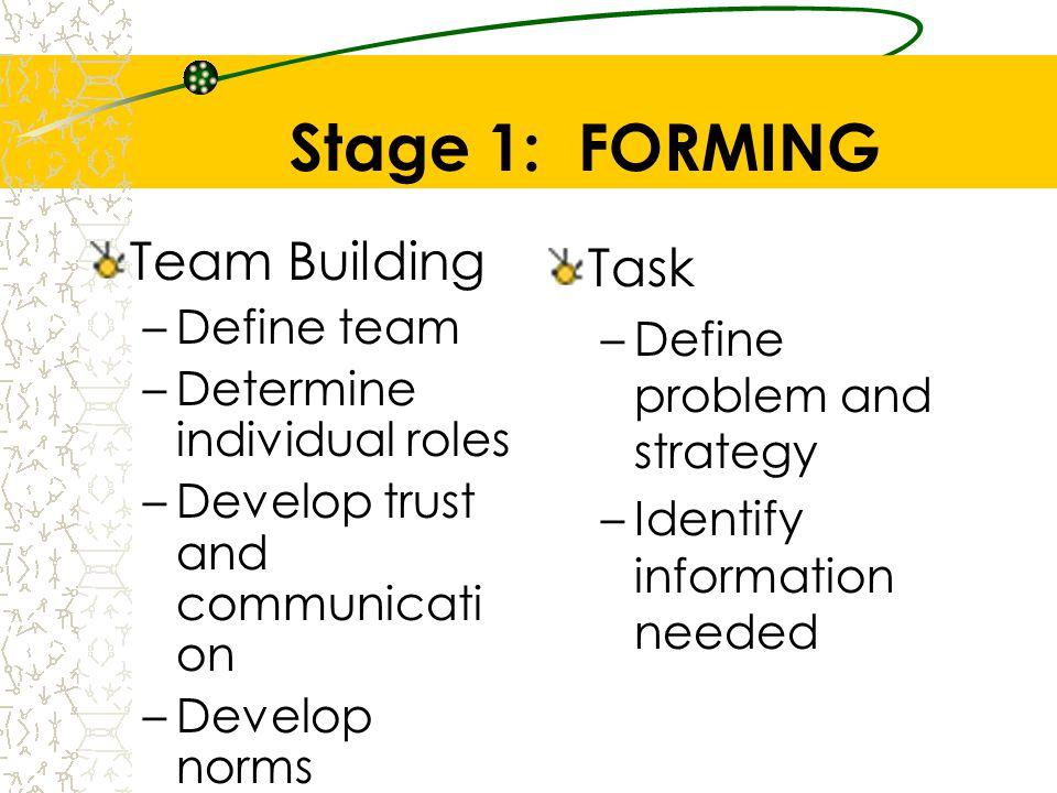 Stage 1: FORMING Team Building Task Define team