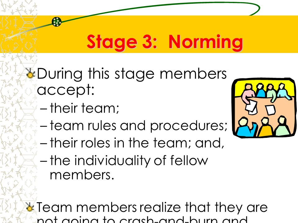 Stage 3: Norming During this stage members accept: their team;