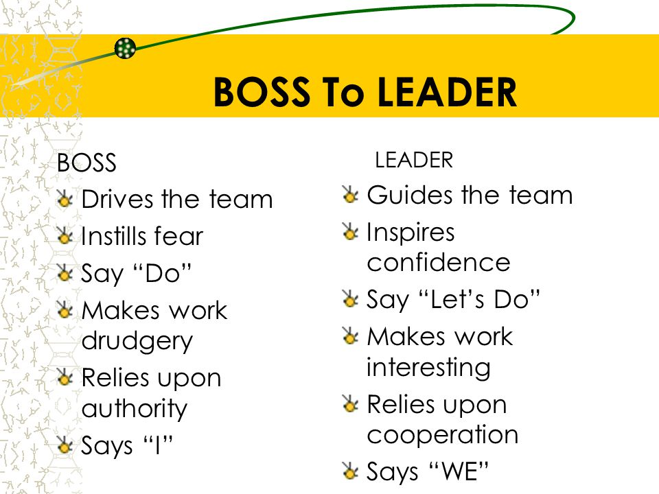 BOSS To LEADER BOSS Guides the team Drives the team