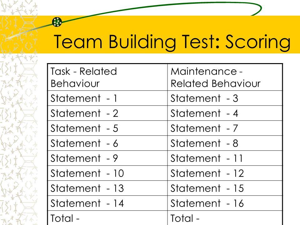 Team Building Test: Scoring