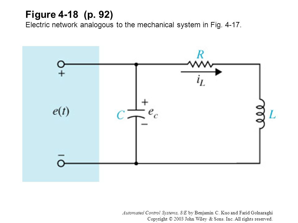 Figure 4-18 (p. 92) Electric network analogous to the mechanical system in Fig. 4-17.