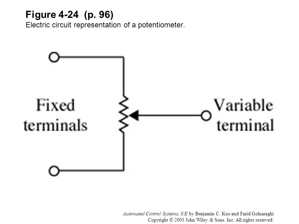 Figure 4-24 (p. 96) Electric circuit representation of a potentiometer.