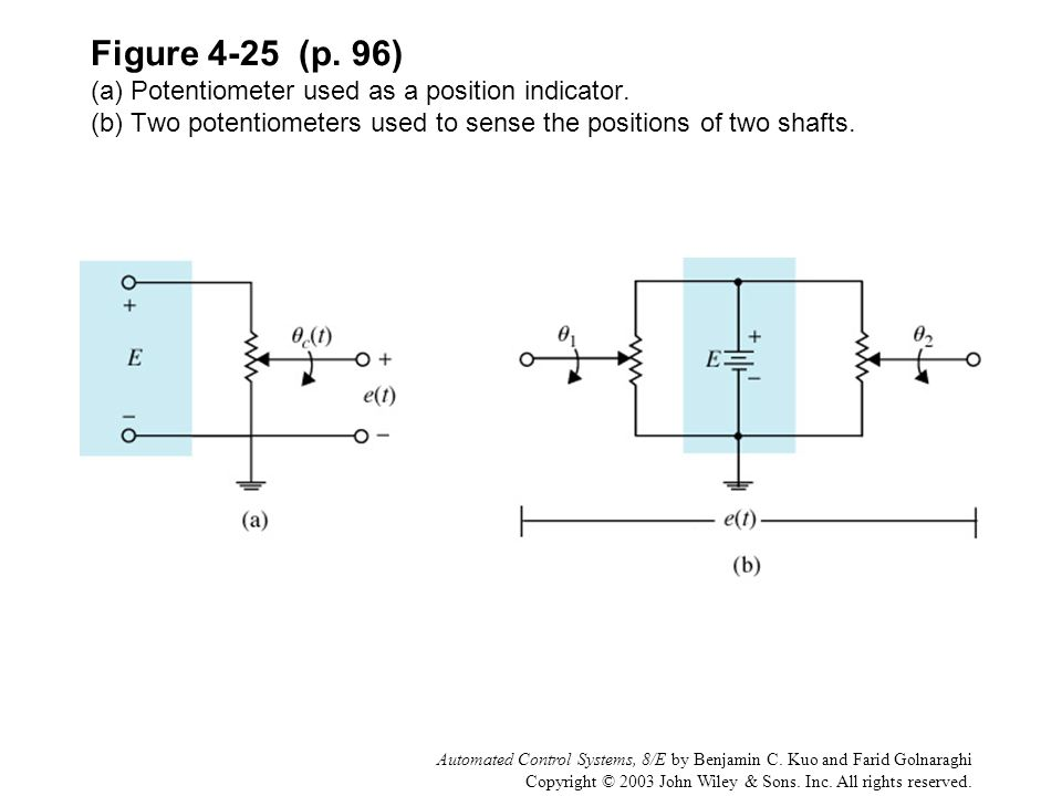 Figure 4-25 (p. 96) (a) Potentiometer used as a position indicator