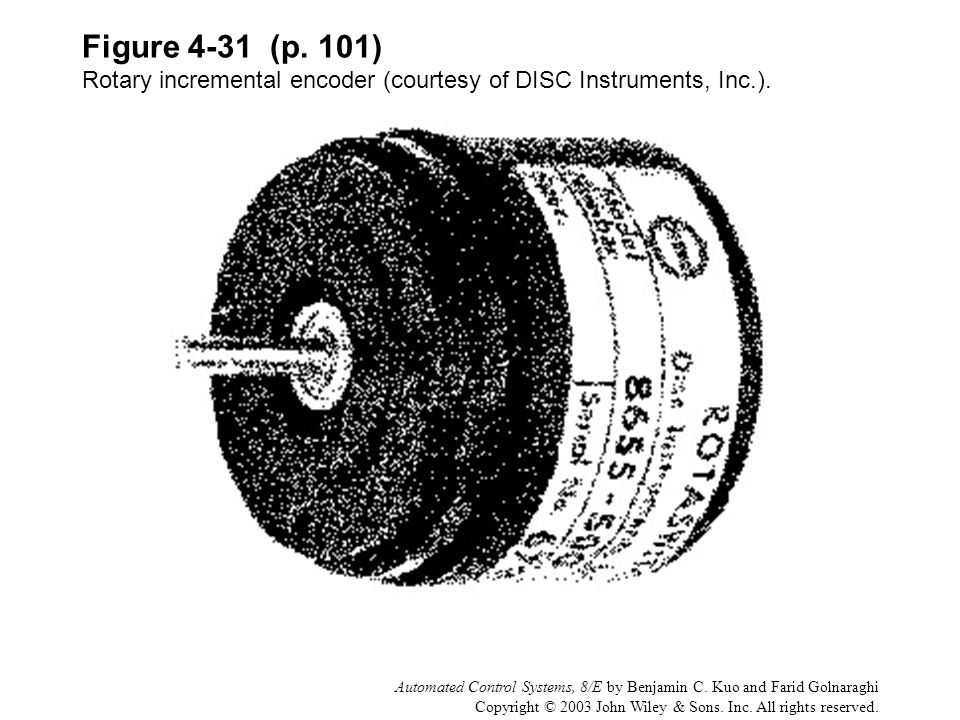 Figure 4-31 (p. 101) Rotary incremental encoder (courtesy of DISC Instruments, Inc.).