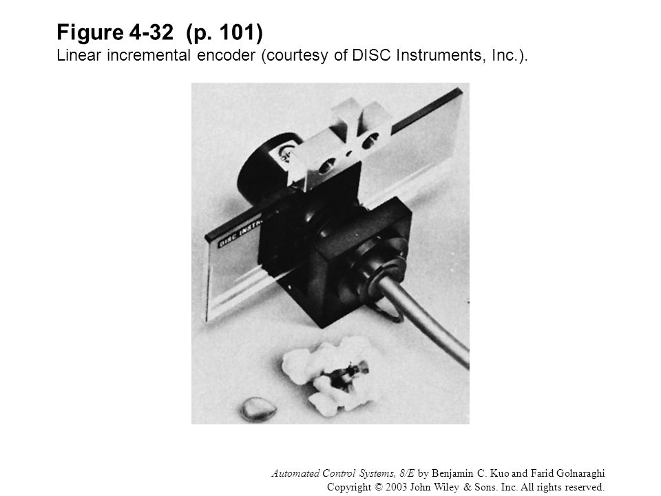 Figure 4-32 (p. 101) Linear incremental encoder (courtesy of DISC Instruments, Inc.).