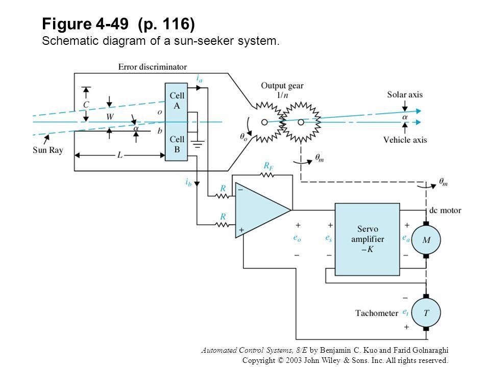 Figure 4-49 (p. 116) Schematic diagram of a sun-seeker system.
