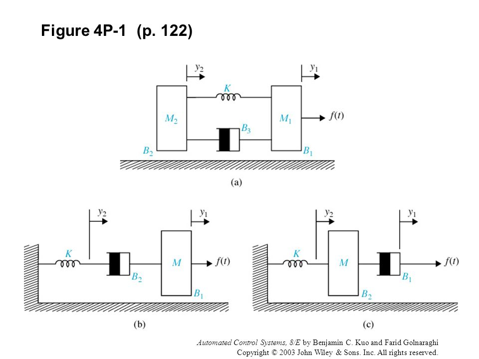 Figure 4P-1 (p. 122) Automated Control Systems, 8/E by Benjamin C. Kuo and Farid Golnaraghi.