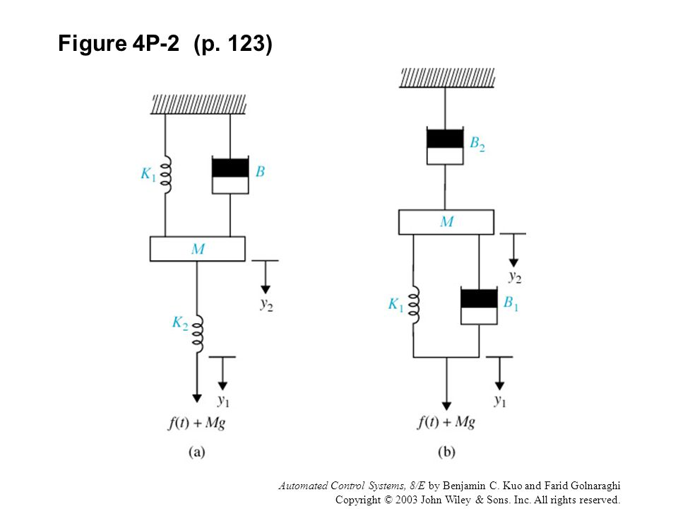 Figure 4P-2 (p. 123) Automated Control Systems, 8/E by Benjamin C. Kuo and Farid Golnaraghi.