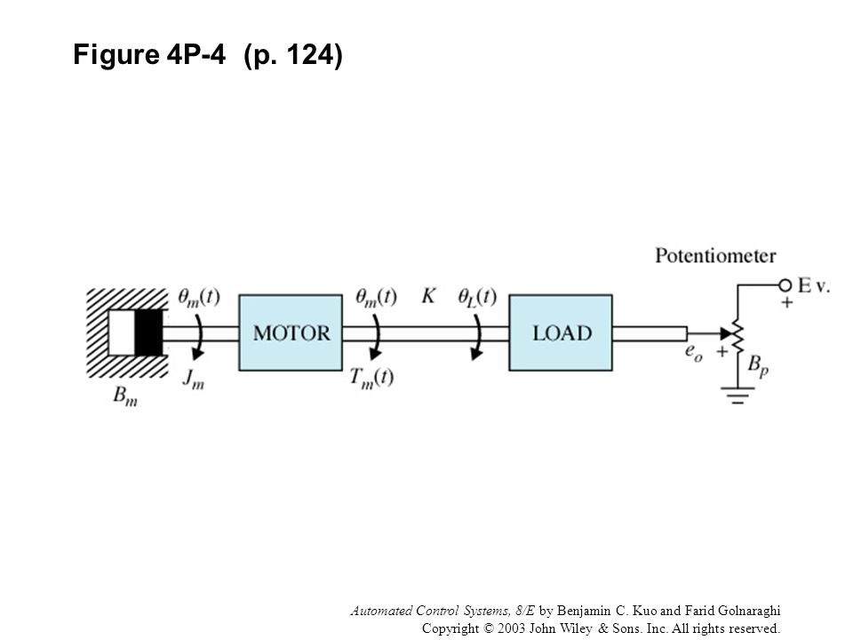 Figure 4P-4 (p. 124) Automated Control Systems, 8/E by Benjamin C. Kuo and Farid Golnaraghi.