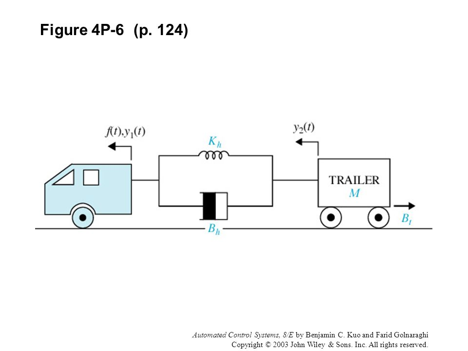 Figure 4P-6 (p. 124) Automated Control Systems, 8/E by Benjamin C. Kuo and Farid Golnaraghi.