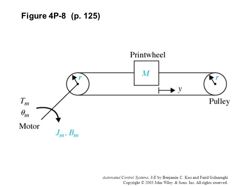 Figure 4P-8 (p. 125) Automated Control Systems, 8/E by Benjamin C. Kuo and Farid Golnaraghi.