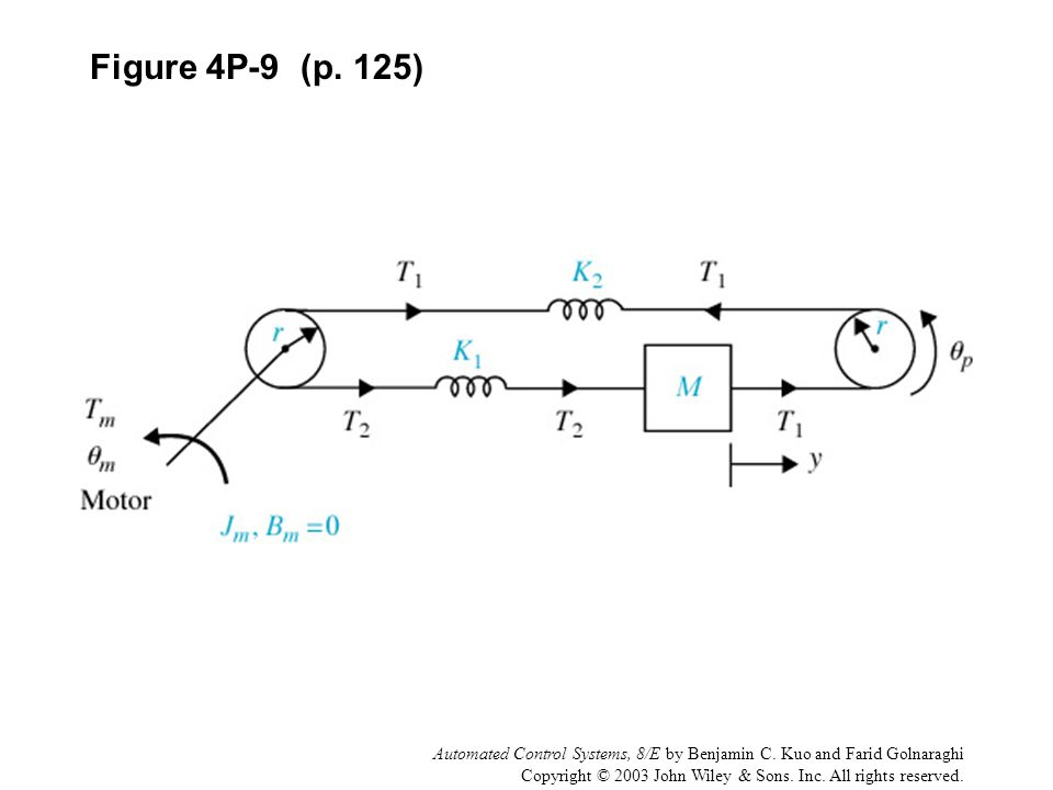 Figure 4P-9 (p. 125) Automated Control Systems, 8/E by Benjamin C. Kuo and Farid Golnaraghi.