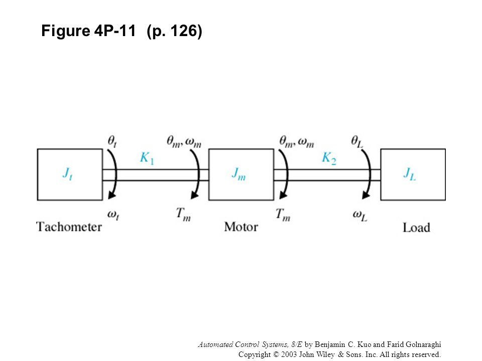 Figure 4P-11 (p. 126) Automated Control Systems, 8/E by Benjamin C. Kuo and Farid Golnaraghi.
