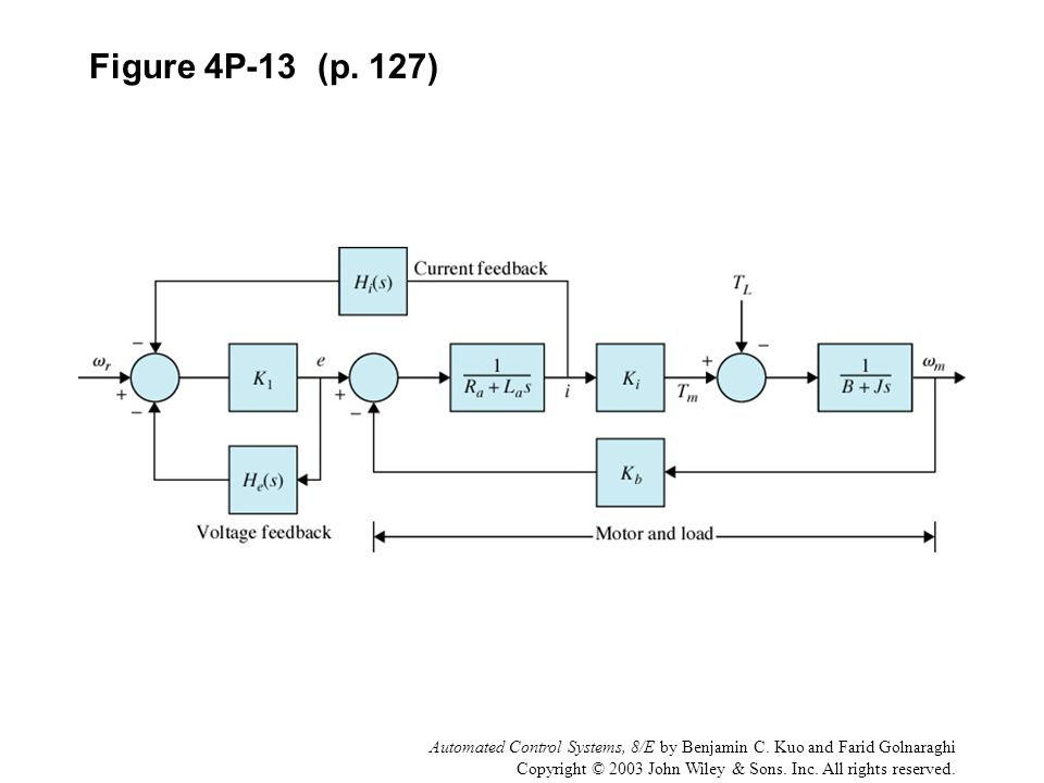 Figure 4P-13 (p. 127) Automated Control Systems, 8/E by Benjamin C. Kuo and Farid Golnaraghi.