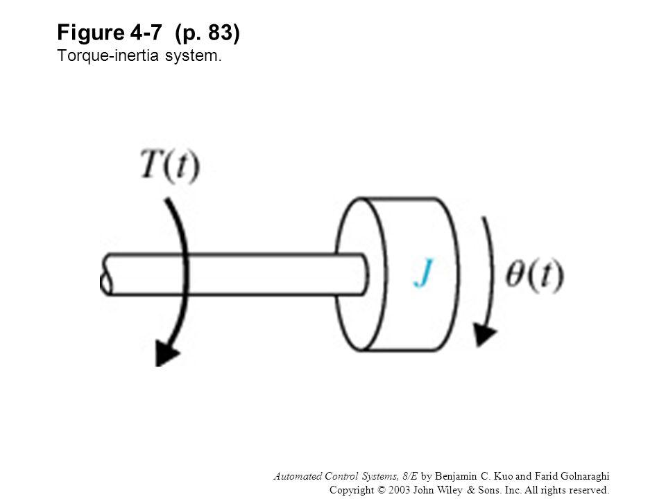 Figure 4-7 (p. 83) Torque-inertia system.