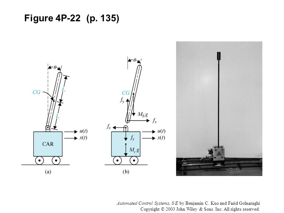 Figure 4P-22 (p. 135) Automated Control Systems, 8/E by Benjamin C. Kuo and Farid Golnaraghi.