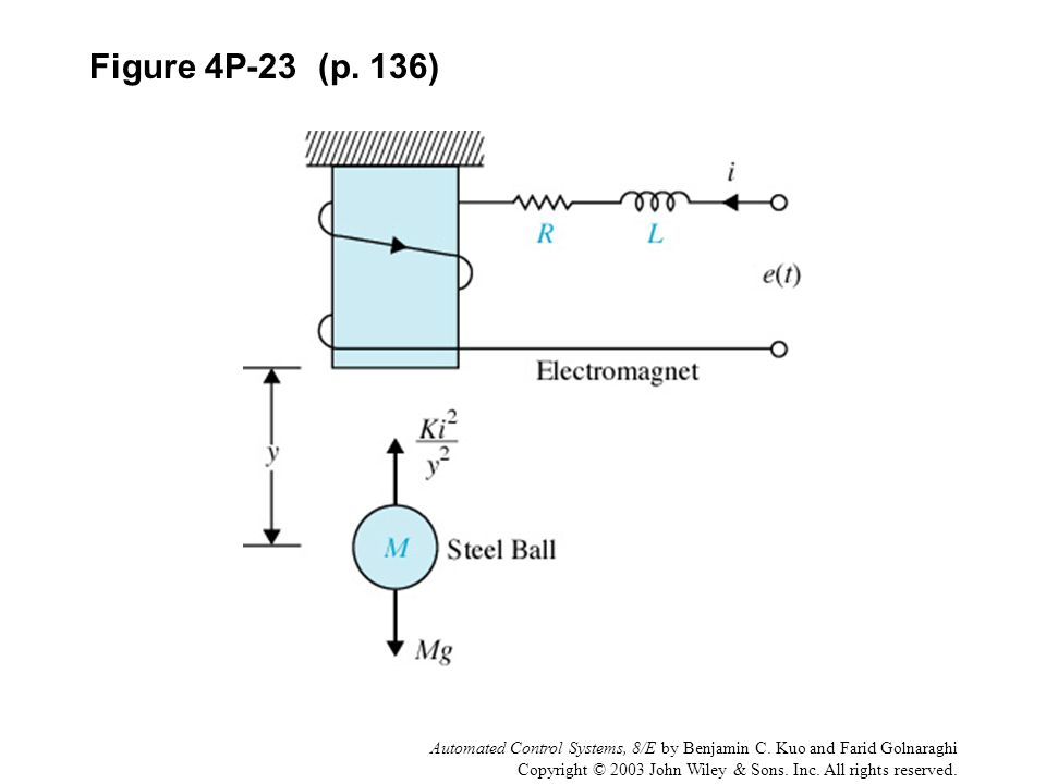 Figure 4P-23 (p. 136) Automated Control Systems, 8/E by Benjamin C. Kuo and Farid Golnaraghi.