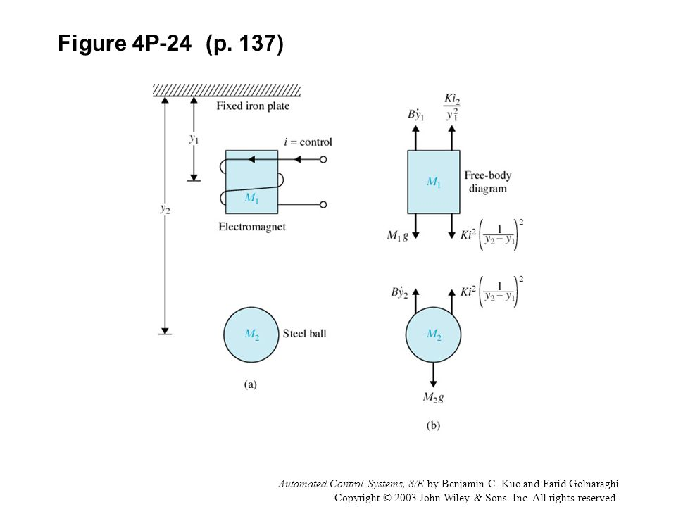Figure 4P-24 (p. 137) Automated Control Systems, 8/E by Benjamin C. Kuo and Farid Golnaraghi.