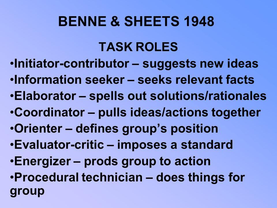 BENNE & SHEETS 1948 TASK ROLES