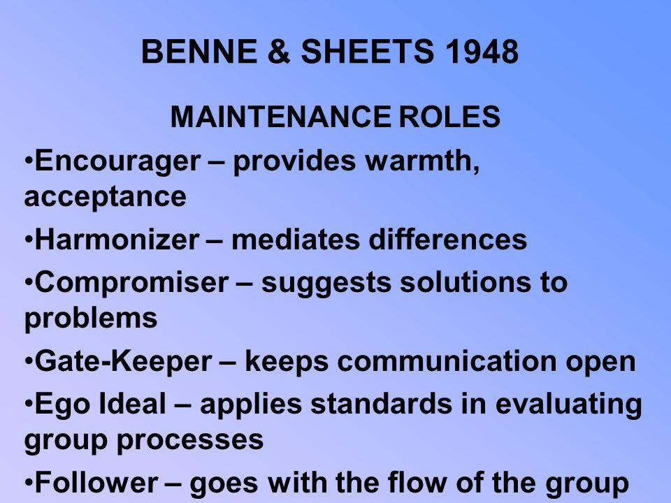 BENNE & SHEETS 1948 MAINTENANCE ROLES