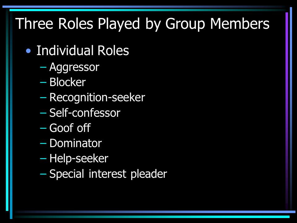 Three Roles Played by Group Members