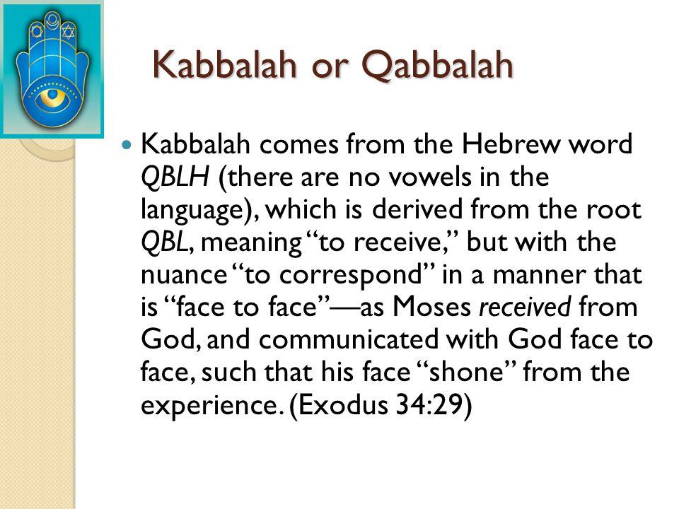 Kabbalah or Qabbalah