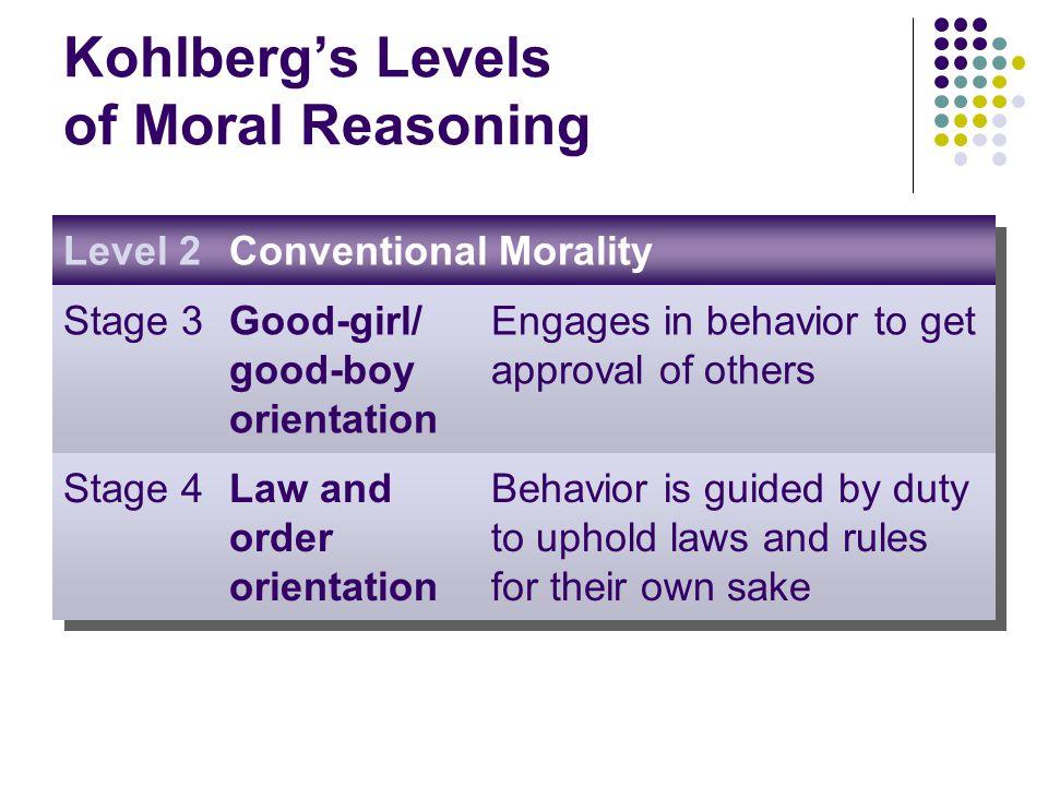 Kohlberg's Levels of Moral Reasoning