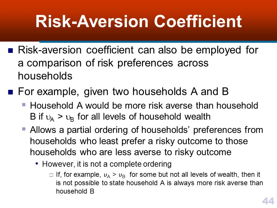 Risk-Aversion Coefficient