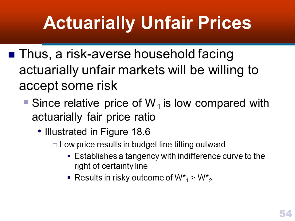 Actuarially Unfair Prices