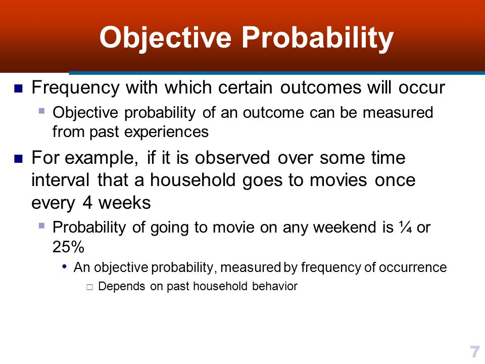 Objective Probability