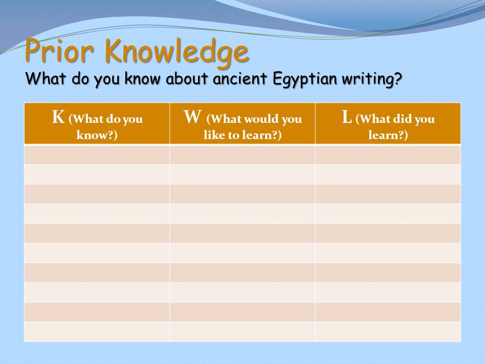 Prior Knowledge What do you know about ancient Egyptian writing