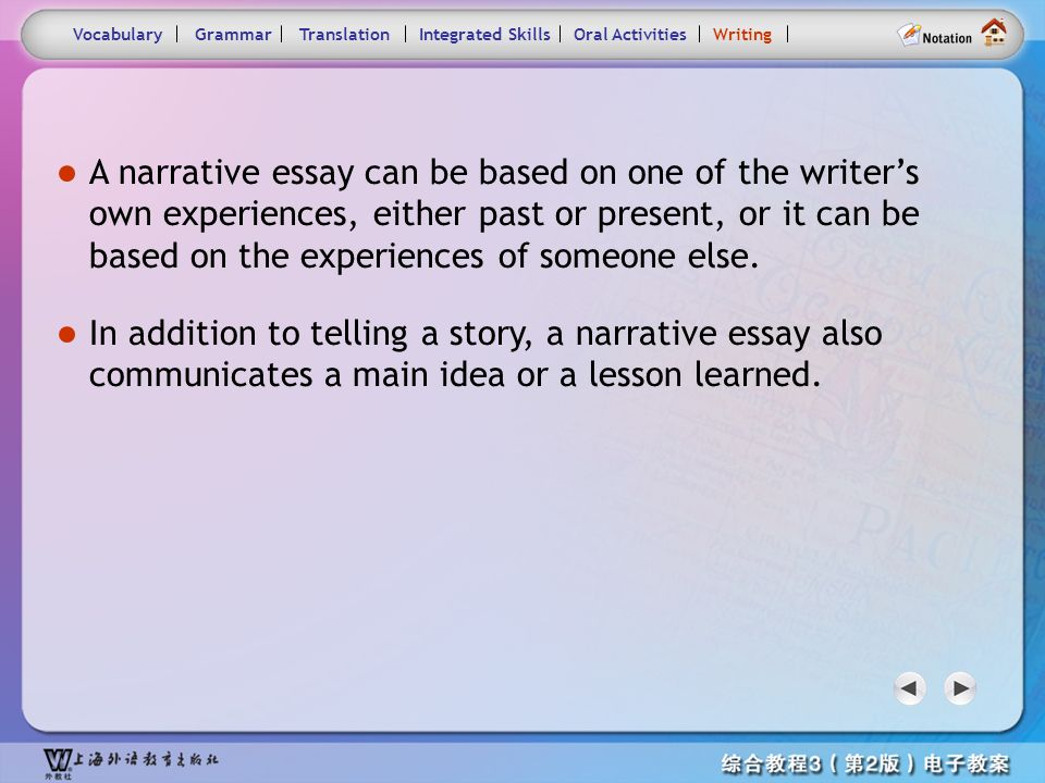 Consolidation Activities- Writing1.2