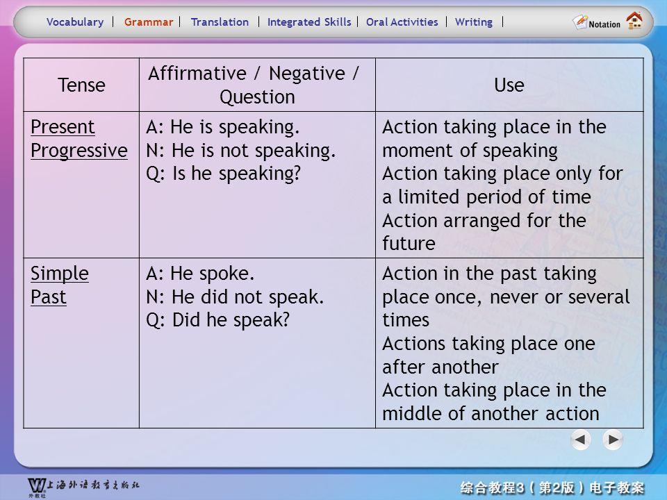Consolidation Activities- Grammar2.2