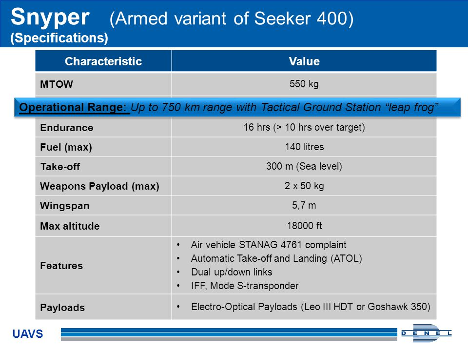 Snyper (Armed variant of Seeker 400) (Specifications)