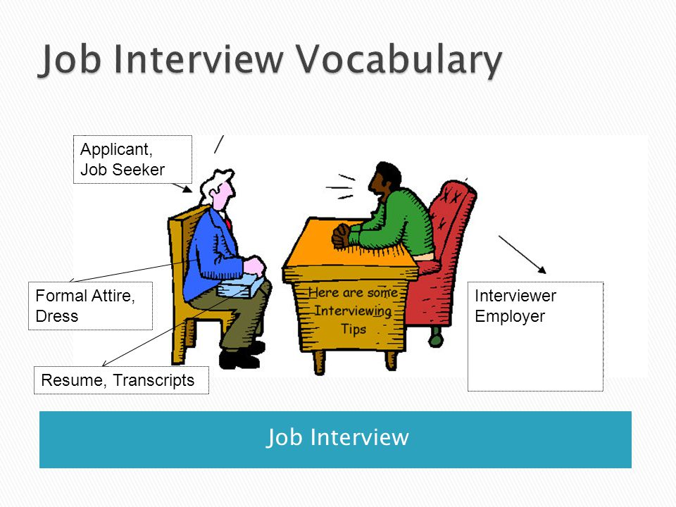 Job Interview Vocabulary