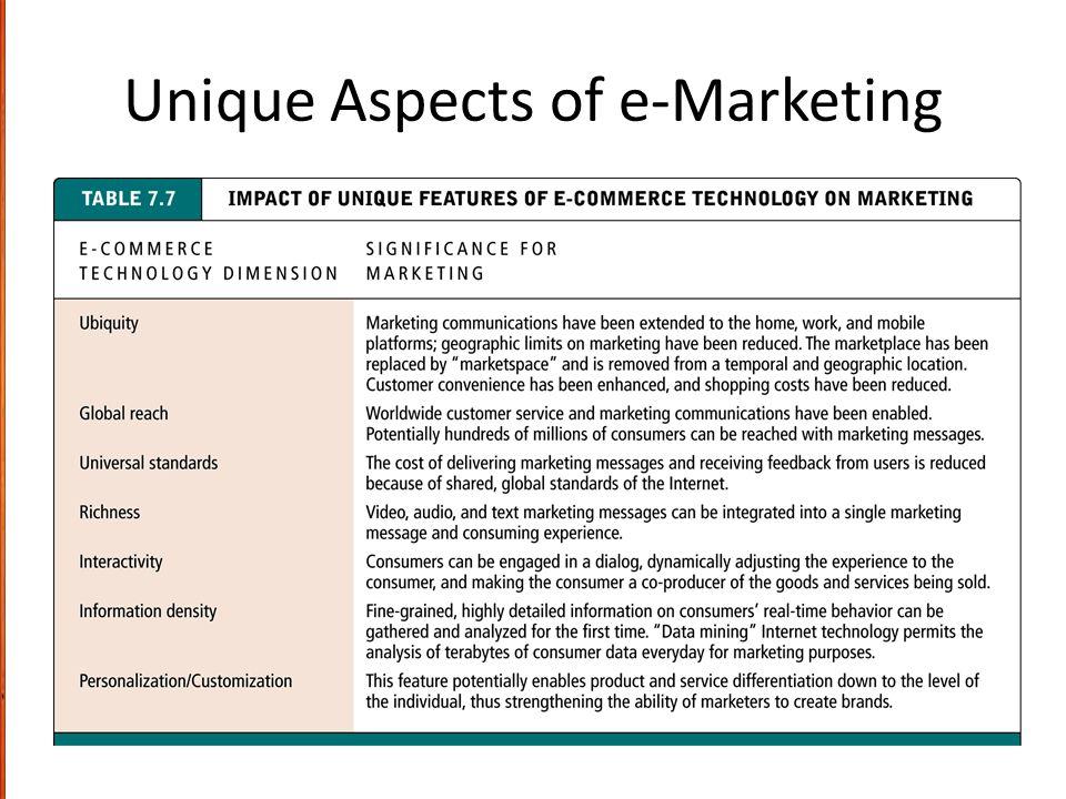 Unique Aspects of e-Marketing