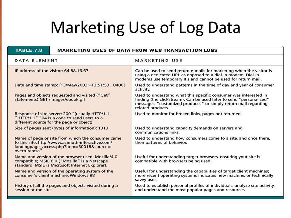 Marketing Use of Log Data